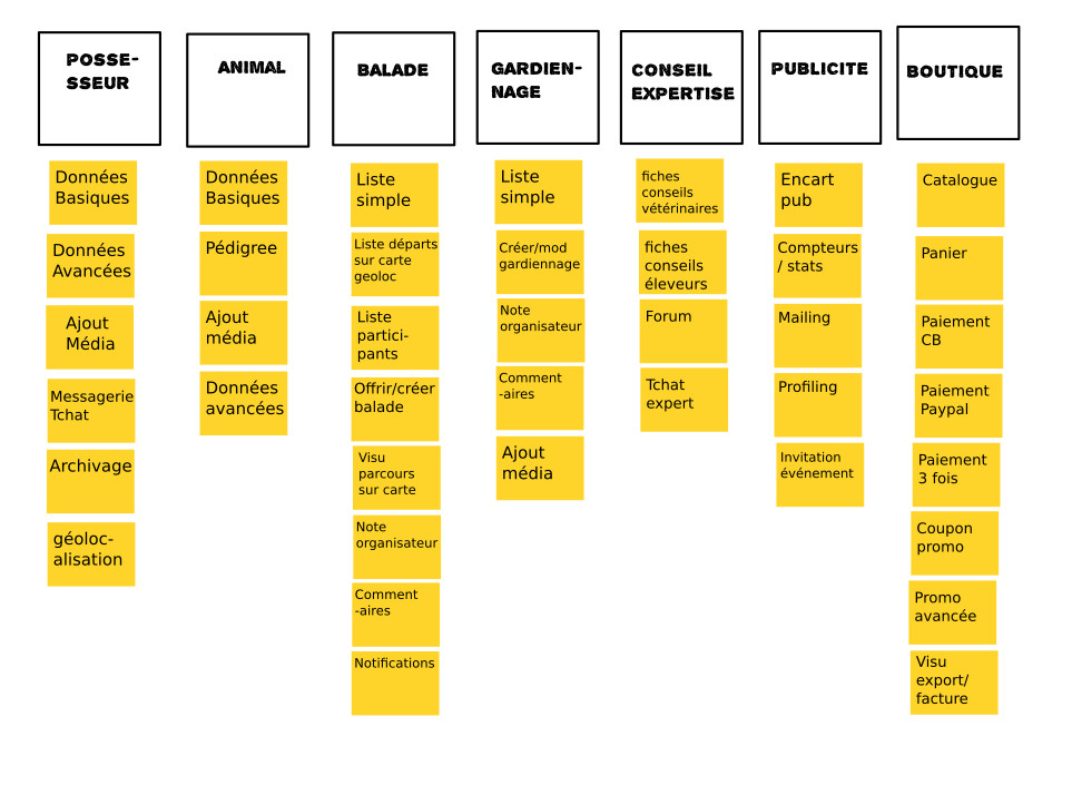User Story Mapping 2