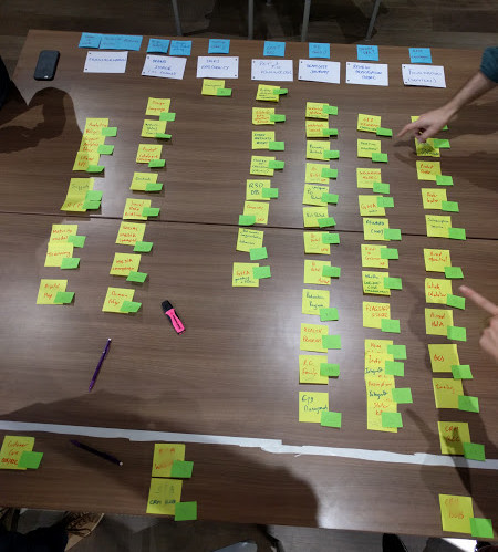 User Story Mapping Roadmap  2