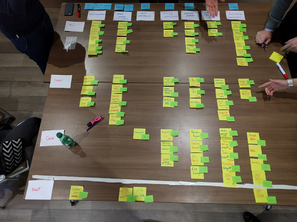 User Story Mapping Roadmap  3