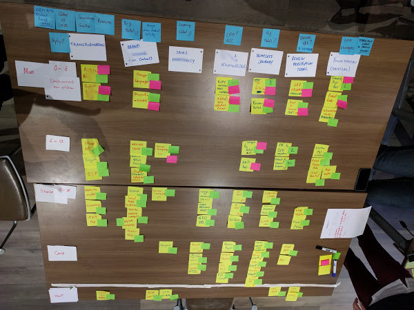 User Story Mapping Roadmap  4